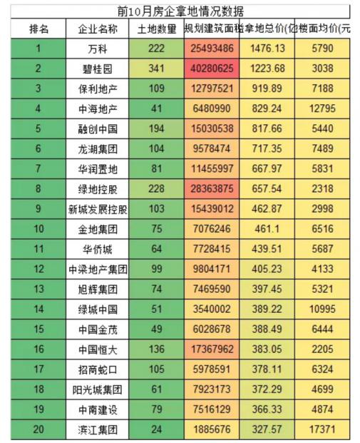 2019年还有58天 中国楼市确定发生的30件事!
