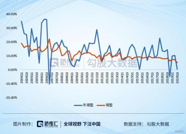 相比大家所说的深圳失速,我更担心……