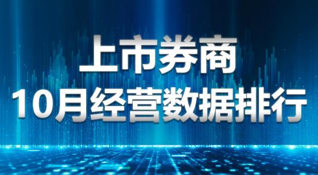 上市券商10月经营数据:净利润同比增长247%,中信华泰领跑