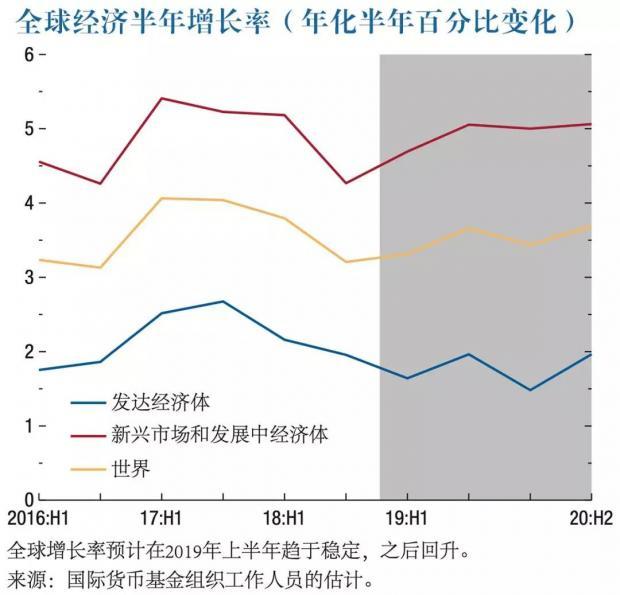 复杂的国际形势下 中国该如何发展?