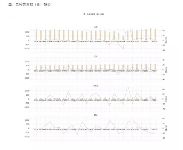 二手房周报|上海交易量下跌明显 大湾区政策利好逐步消化