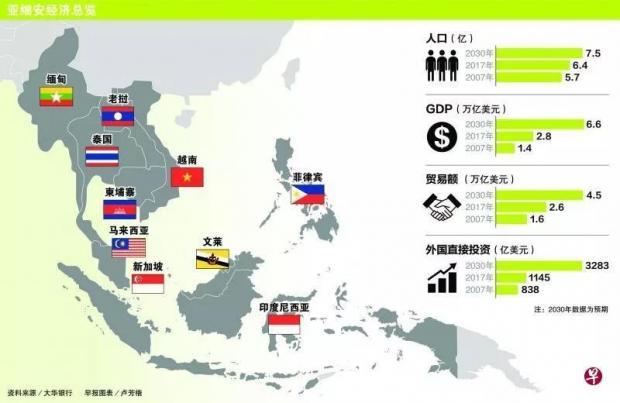 新加坡本土企业如何立于东南亚市场?