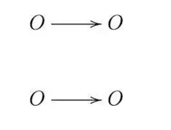 1+1=2?