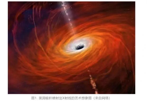 号外!迄今最大质量恒星级黑洞露出神秘面纱