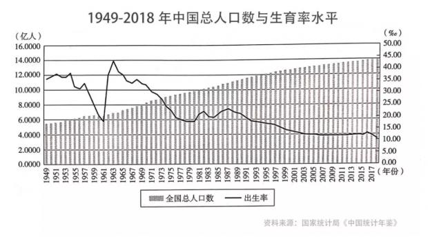 5年后中国人口或将下降 30年来海外移民接近千万