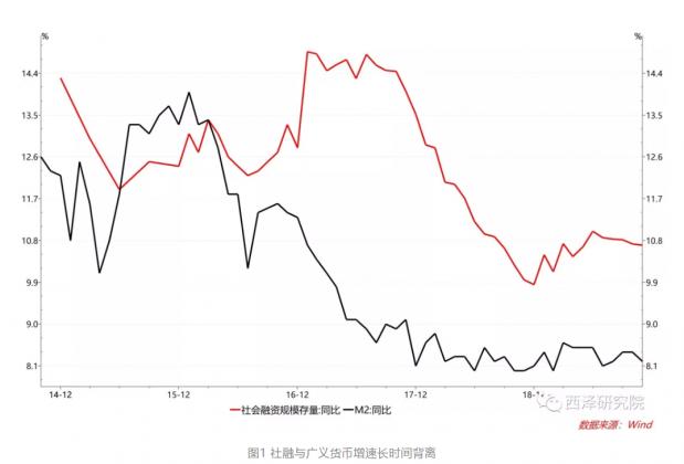 赵建:中国的信用与货币之谜