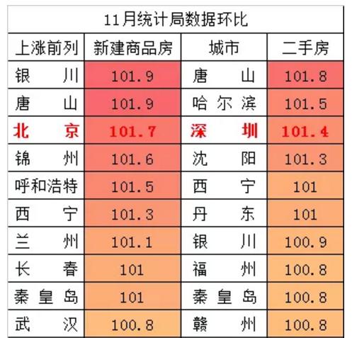 """深圳炒房客的""""矛""""vs.调控政策的""""盾"""""""