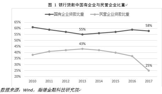 杨望:小微纾困成2020年关键词
