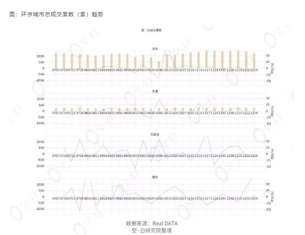 二手房周报|北京成交量环比跌幅超10% 上海小户型量价齐升