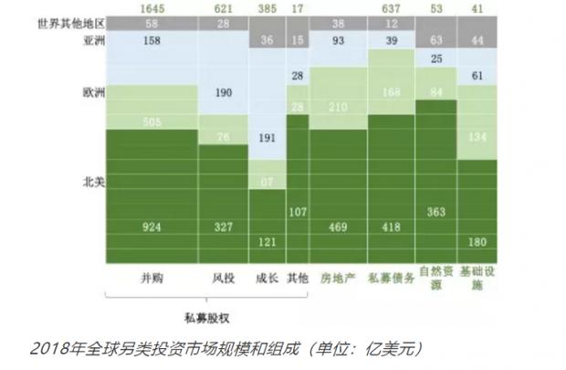 王欧:2020,中国私募股权投资的浴火重生之年?