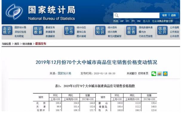 张大伟:国家统计局说北京12月房价全面上涨?!