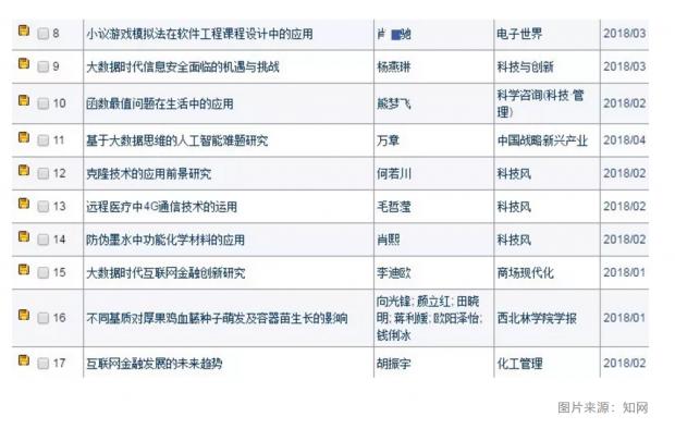 自主招生走向终结 九省市高中学生曾被曝论文涉嫌造假