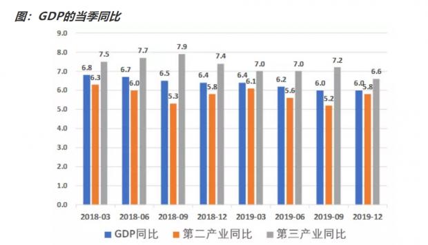 万钊:如何看待四季度经济数据?