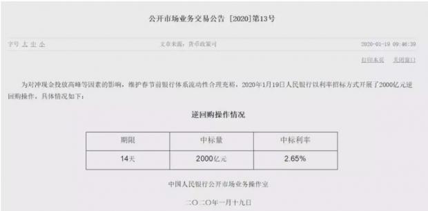 """4天1.1万亿元 央妈""""火力""""全开!春节后楼市稳了?"""