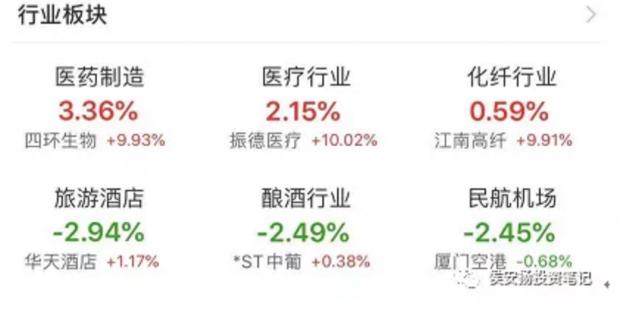 侯安扬:今天市场开始进入肺炎事件恐慌状态