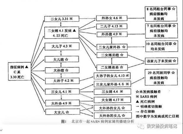 """侯安扬:非常有必要普及""""超级传播者""""的知识"""
