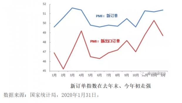 徐奇渊:关注疫情对工业生产的影响