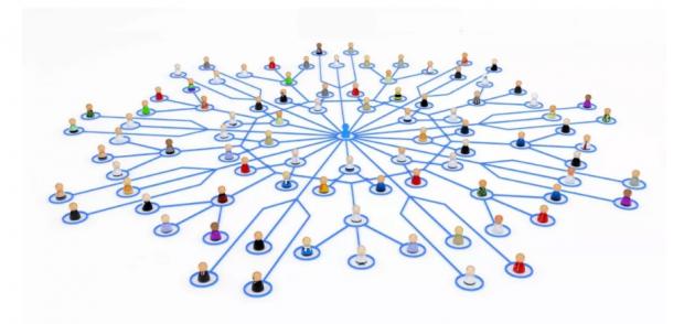 扩散信息、交通管制、自我隔离,哪个更能遏制病毒传播?