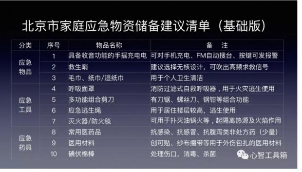 阳志平:非常时期,给普通人的20个建议(非常实用!)