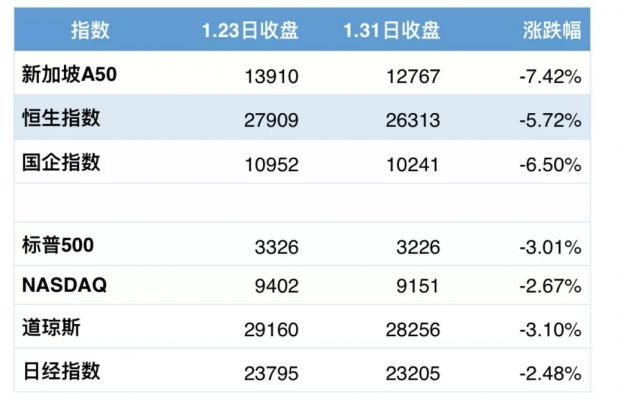 财经纪要(2020.02.02):股市开盘补跌