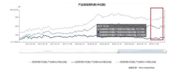 吴悦风:近期的科技股牛市主要靠流动性推动