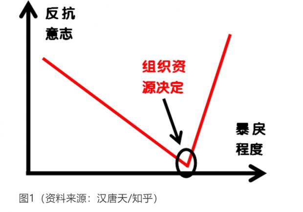 围观改变中国?