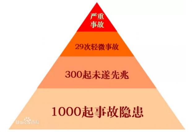 侯安扬:做哪些改进,才可能避免灾难的发生?