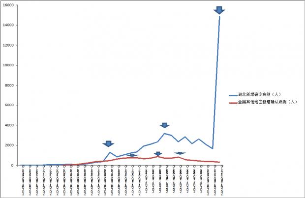 张寅:疫情事件中的各类周期