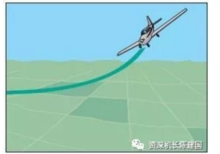 陈建国:谈谈几次空中故障的处理实例