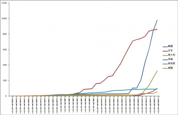 张寅:谨慎看待国际疫情的变化