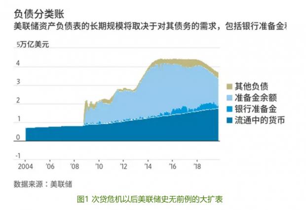 赵建:金融海啸已经到来 这一次有哪些不一样?