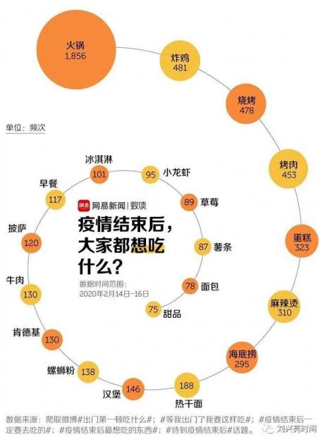 刘兴亮:疫情时期的十个没想到