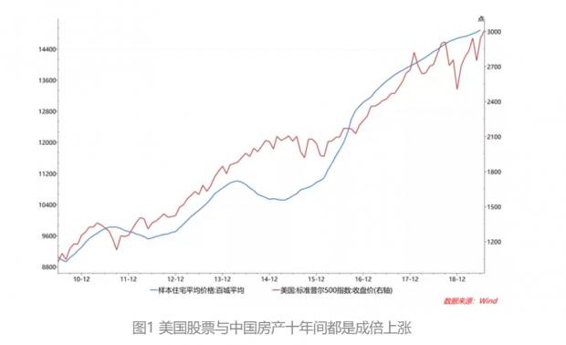 赵建:西西弗斯神话及其终结|超级债务周期里的央行(上)