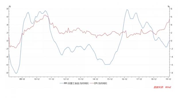 吴悦风:我们何时才能摆脱全球零利率的困局