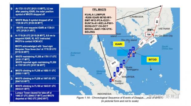 """为了忘却的纪念:6年了,马航MH370的那些""""真实""""与""""谎言""""!"""