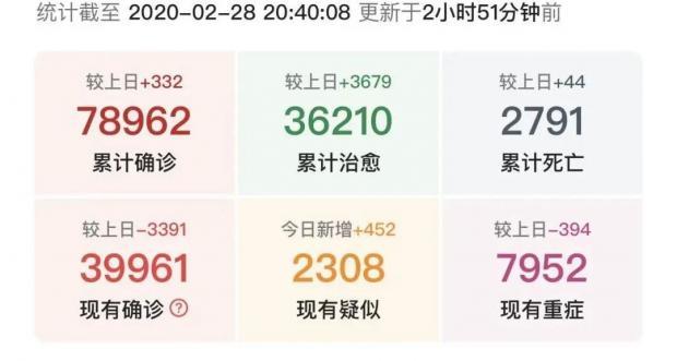 俞敏洪日记丨生活和工作会逐渐回归正常的(2月28日)