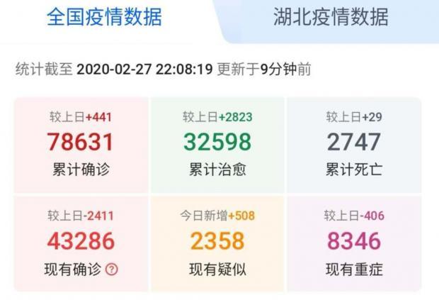 俞敏洪日记丨要对一线人员充分授权(2月27日)