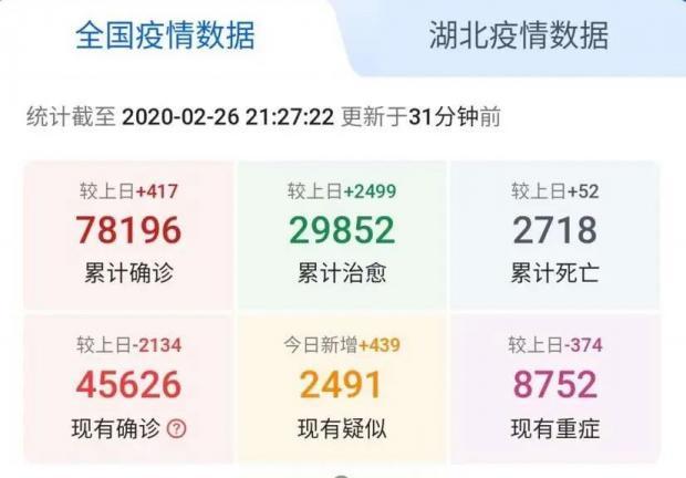俞敏洪日记丨复工正在进行中,但也遇到不少障碍(2月26日)