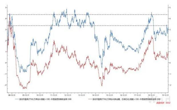 吴悦风:更像1987年,当美股失去了锚