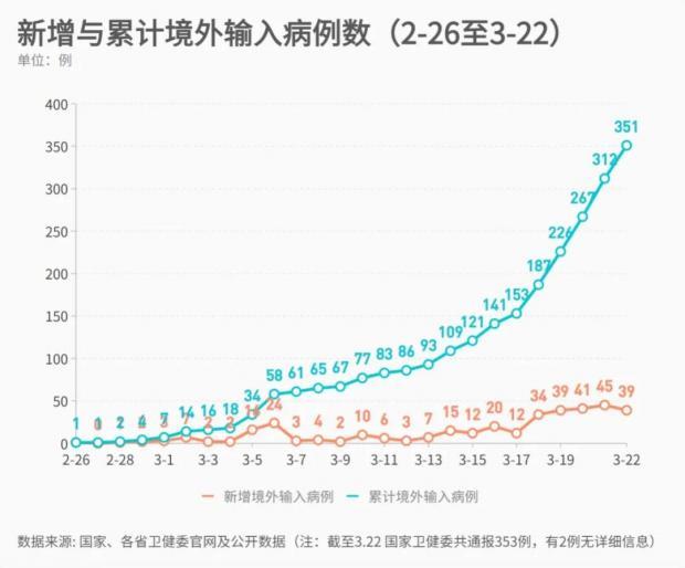 中国第一波,欧美第二波,第三波疫情最有可能在这里