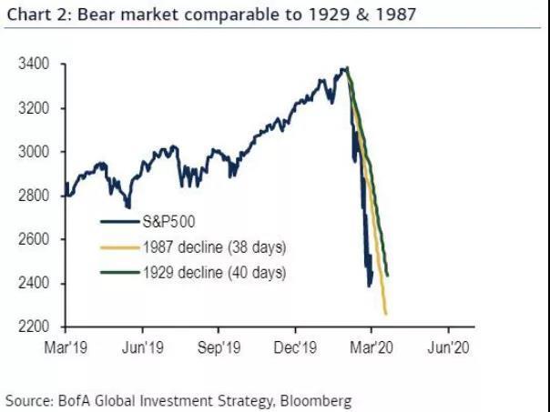 金刻羽:本轮经济大动荡撞地猛、反弹快