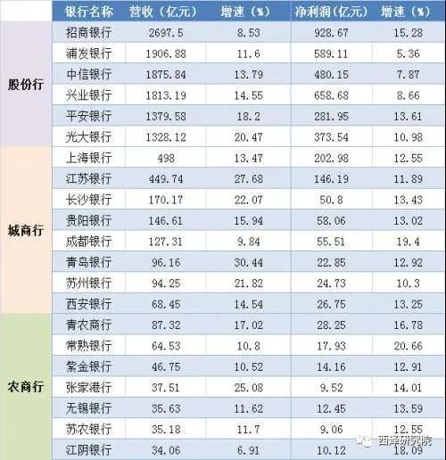 """赵建:触碰""""灵魂""""的要素市场改革"""