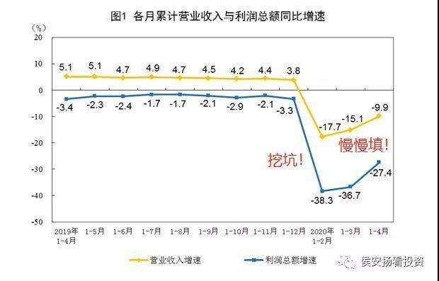 得说中国经济真的是有韧性