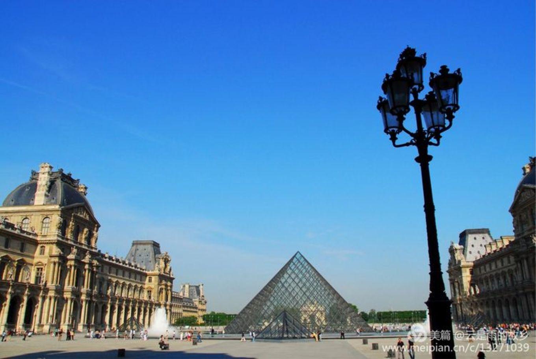 巴黎印象(6):从凯旋门到凯旋门