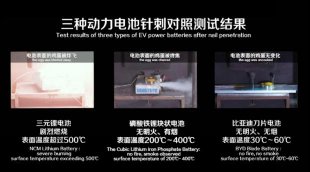董市-比亚迪、宁德时代两大电池巨头隔空互怼,一根钢针引发的千亿元血案