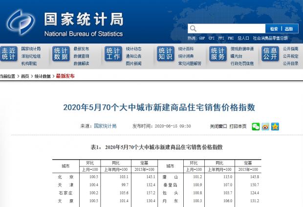 """注意!5月全国房价""""掌声""""一片,北京二手房第一"""