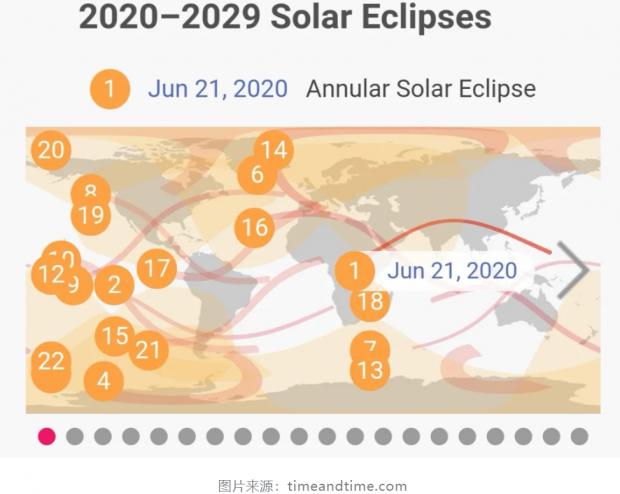 错过明天,再等十年!安全观测日环食全指南