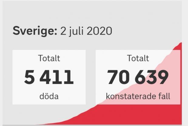 瑞典记疫|瑞典确诊过7万 不必在今年夏天结交新朋友