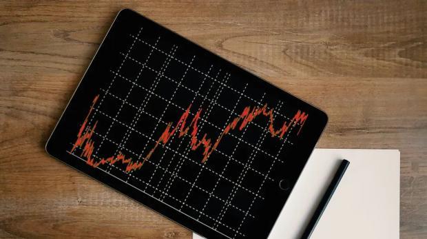 关于2020年金融资产价格观点的回顾和总结(2020.1.17~2020.7.11)