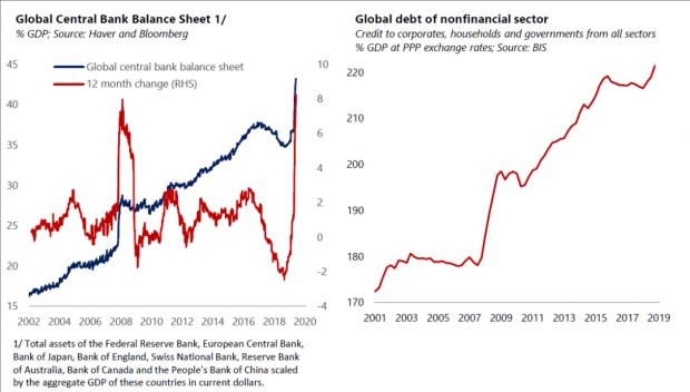 华尔街大佬保罗·都铎·琼斯:如何应对大货币通胀时代